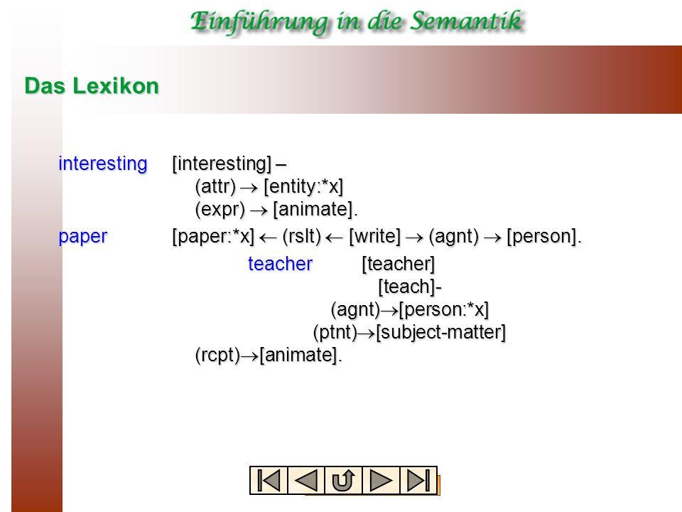 Das Lexikoninteresting [interesting] – (attr)  [entity:*x] (expr)  [animate]. paper [paper:*x]  (rslt)  [write]  (agnt)  [person].